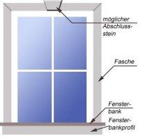 Konfigurator für Fenster/Türen